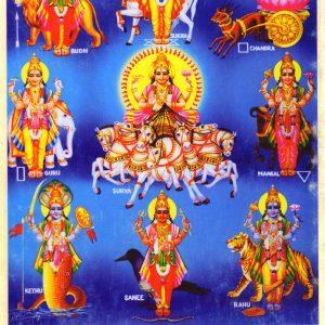63 Grahadhoshangal Parikarangalum